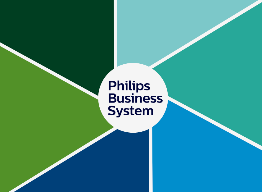 Philips Value Creation Infographic - How we add value